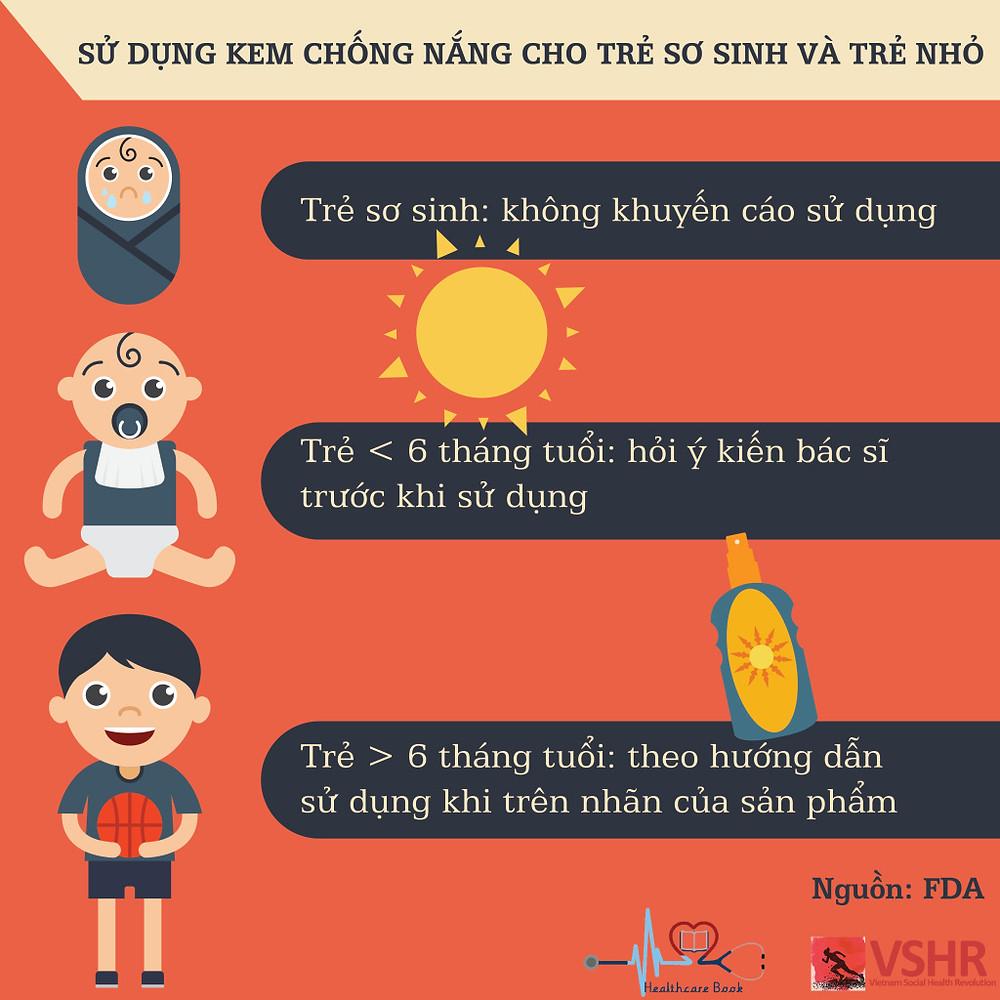 Sử dụng kem chống nắng cho trẻ sơ sinh và trẻ nhỏ