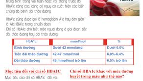 TÌM HIỂU VỀ HBA1C