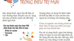 THUỐC NGỪA THAI TRONG ĐIỀU TRỊ MỤN