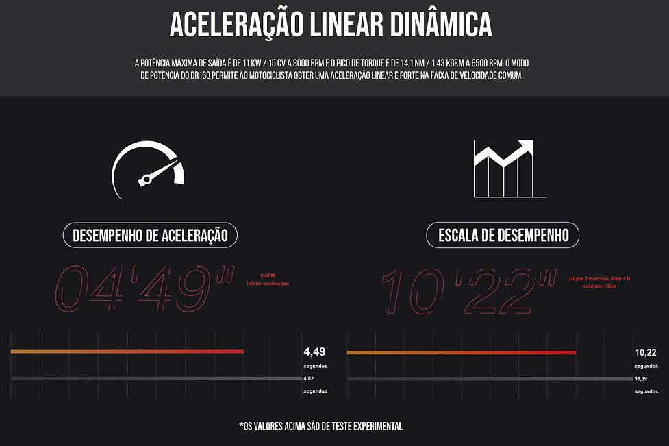 Aceleração-linear-desktop.jpg