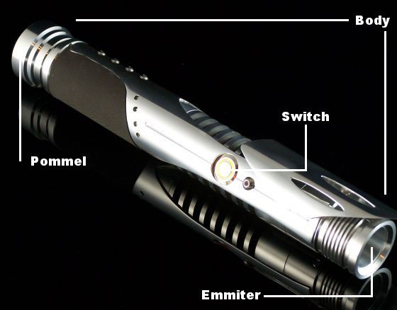 saber-diagram.jpeg