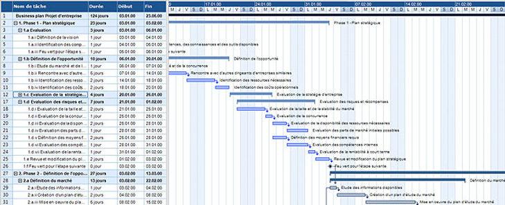diagramme-de-gantt-Projet-d-entreprise.j