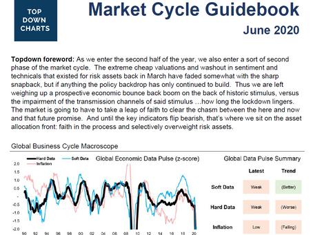 Market Cycle Guidebook - June 2020