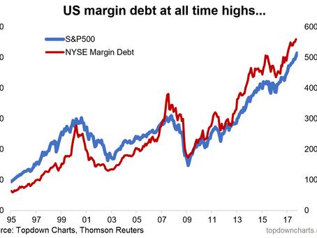ChartBrief 163 - Key charts on US Margin Debt