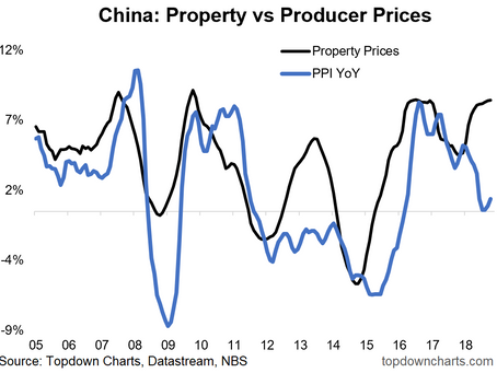 What The Bears Are Not Telling You About China