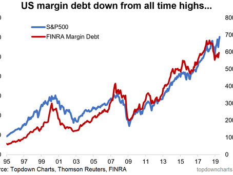 US Margin Debt Trends: The Good, the bad, and the ugly...
