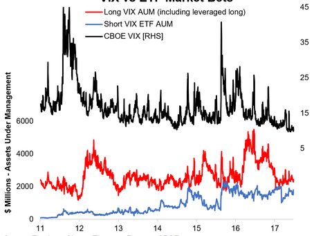ChartCritic 2 - The long and short of VIX