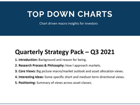 Quarterly Strategy Pack - Q3 2021
