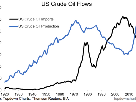 Chart Of The Week: US Crude Oil Flows