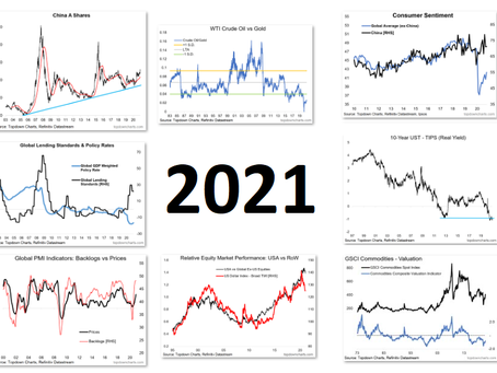 10 Charts to Watch in 2021 [Q1 Update]