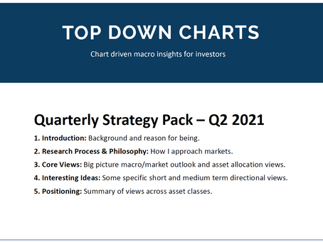 Quarterly Strategy Pack - Q2 2021
