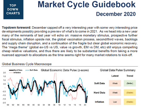 Market Cycle Guidebook - December 2020