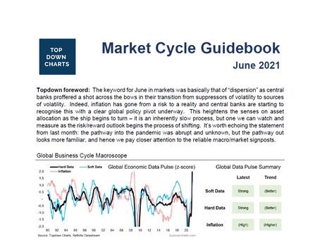 Market Cycle Guidebook - June 2021