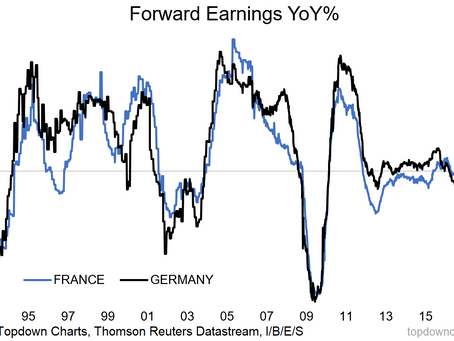 What the EPS? France and Germany