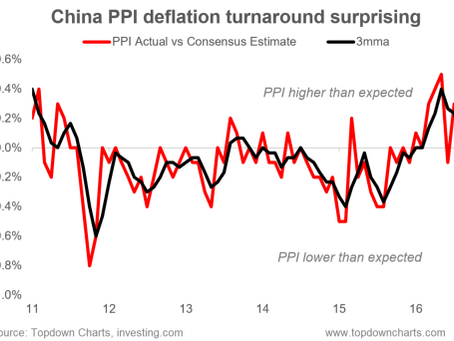Why China's PPI deflation matters