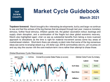 Market Cycle Guidebook - March 2021