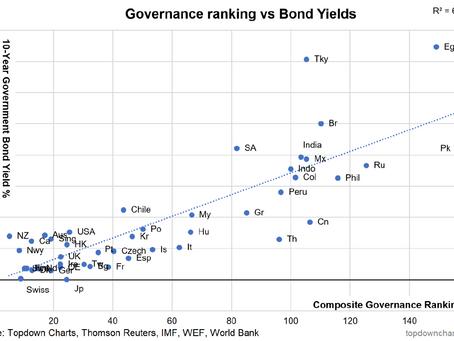 A Key Driver of Bond Yields: Governance