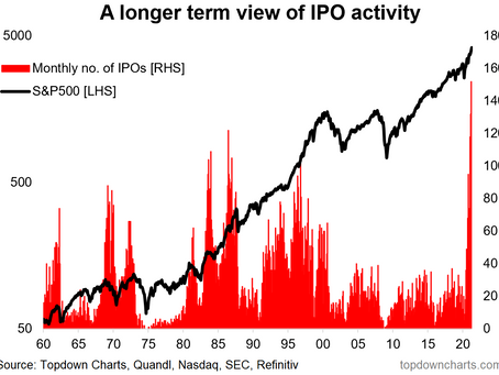IPO Trends - The New Boom