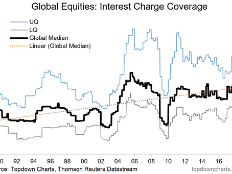 ChartBrief 213 - Global Equity Fundamentals