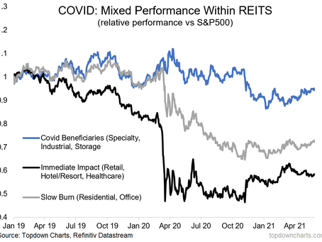REITs - Out of the Ruins