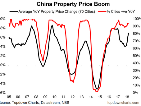 2 Key Rotations Underway in China Property