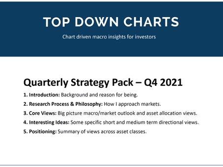 Quarterly Strategy Pack - Q4 2021