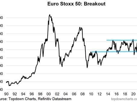 European Equities - BREAKOUT
