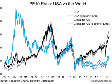 Global Equity Valuations - A Sector Neutral Perspective