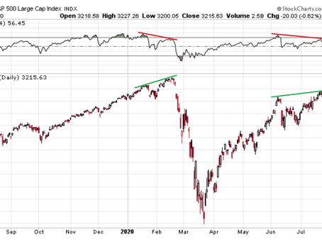 Weekly S&P 500 #ChartStorm - 26 July 2020