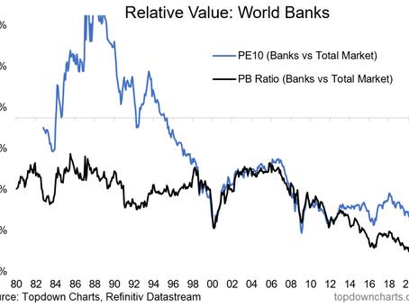 Global Bank Stocks: Reasonably Cheap or Cheap for a Reason?