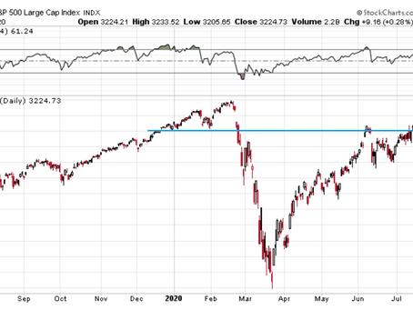Weekly S&P 500 #ChartStorm - 20 July 2020