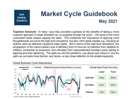 Market Cycle Guidebook - May 2021