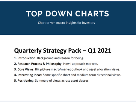 Quarterly Strategy Pack - Q1 2021
