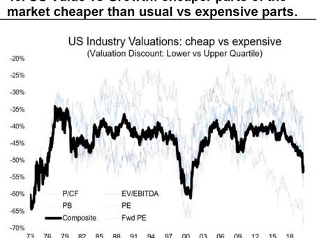 Value Stocks: the tide rises, the tide falls
