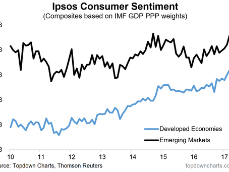 ChartBrief 86 - The rise of consumer sentiment