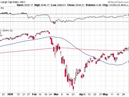 Weekly S&P 500 #ChartStorm - 1 June 2020