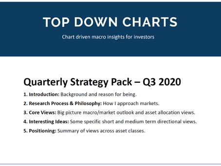 Quarterly Strategy Pack - Q3 2020