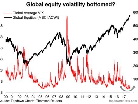 Expect more volatility?