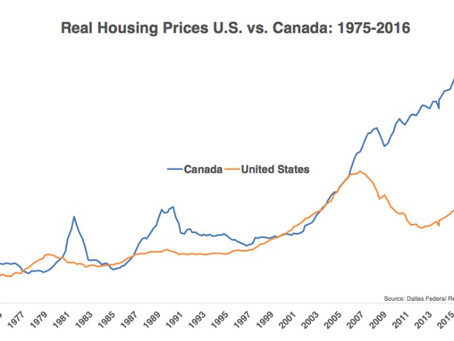 ChartCritic 1 - Property Bubbles on Bloomberg