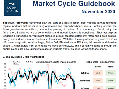 Market Cycle Guidebook - November 2020