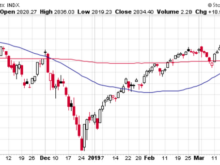 Weekly S&P 500 #ChartStorm - 31 March 2019