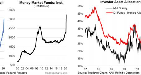 Chart of the week – Quarantined Cash