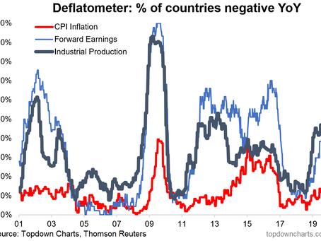 Global Outlook: Deflation is Back... (but)