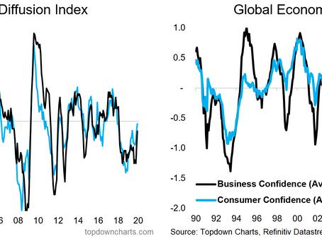 The Coming Global Economic Upturn