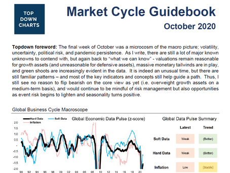 Market Cycle Guidebook - October 2020