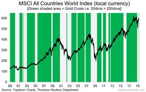 Global Equities Gold Cross
