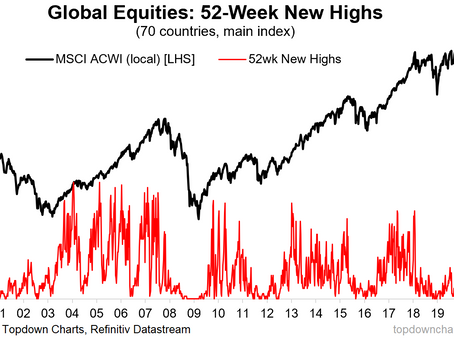Global Equities: The New Bull Market