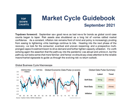 Market Cycle Guidebook - September 2021