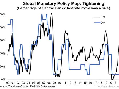 EM vs DM Monetary Policy From Tailwind to Headwind