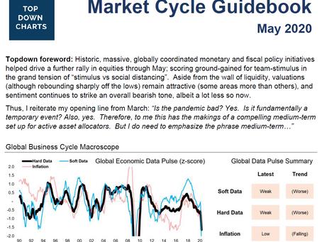 Market Cycle Guidebook - May 2020